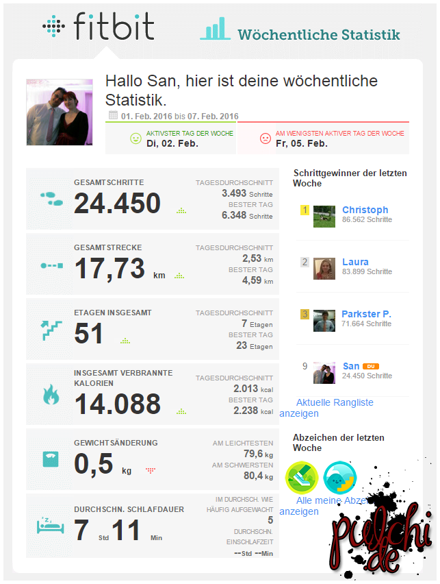 #0544 [Session-Life] 1 Jahr Fitbit