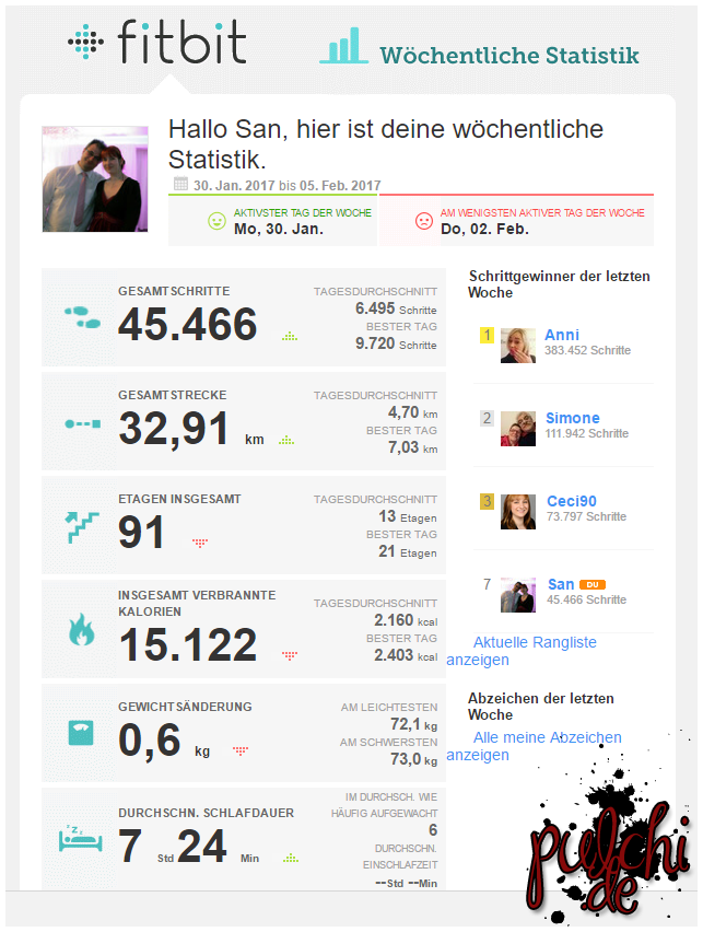 #0649 [Session-Life] 2 Jahre Fitbit