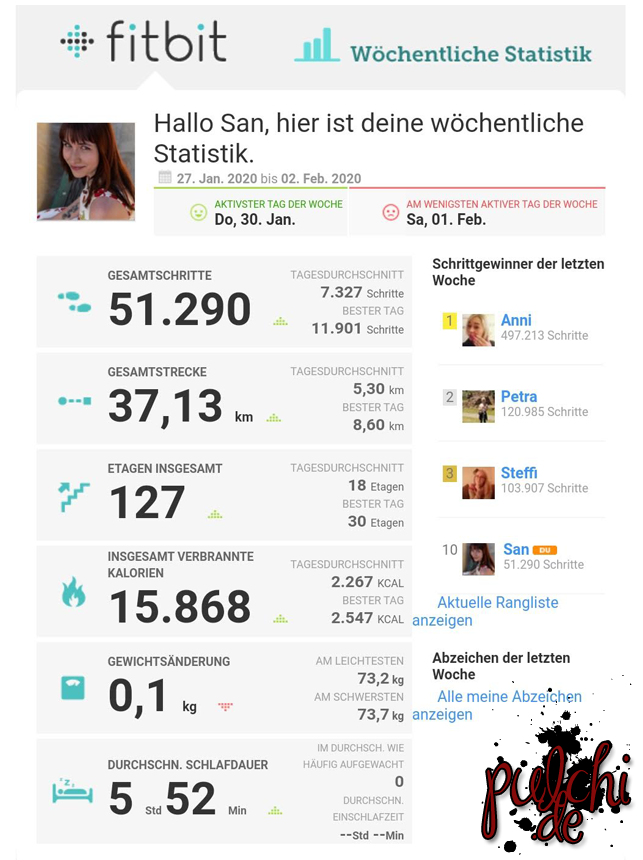 #0995 [Session-Life] 5 Jahre Fitbit